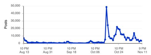 Trend.BlogPost